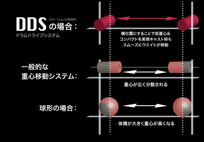 ss_dis02__09